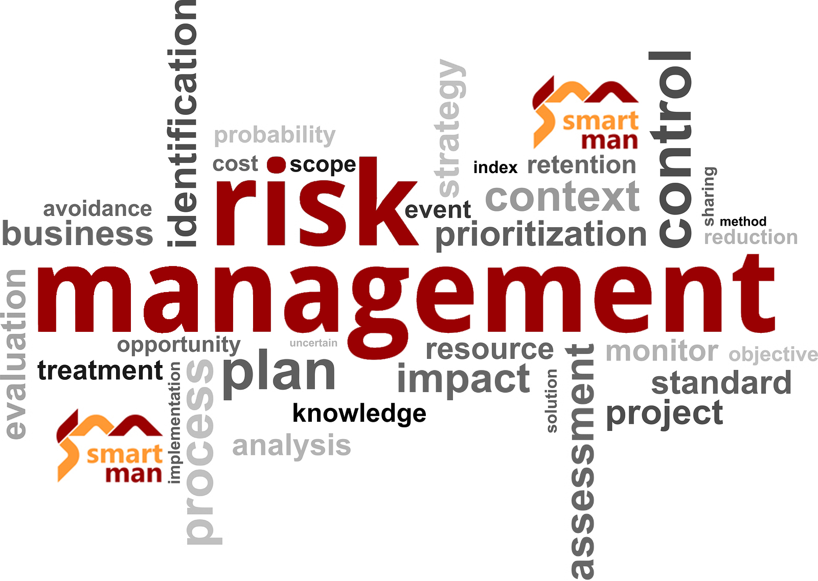 bigstock-Word-Cloud-Risk-Management-41385367